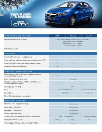 Honda catálogo (válido hasta 31-12)