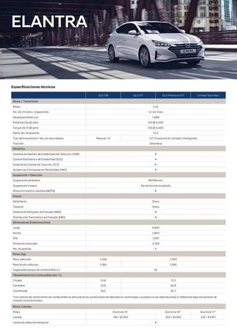 Hyundai catálogo (válido hasta 09-02)