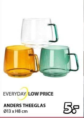 Everyday Low Price Anders Theeglas